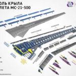 Крыло из российских композиционных материалов установлено на серийный МС-21